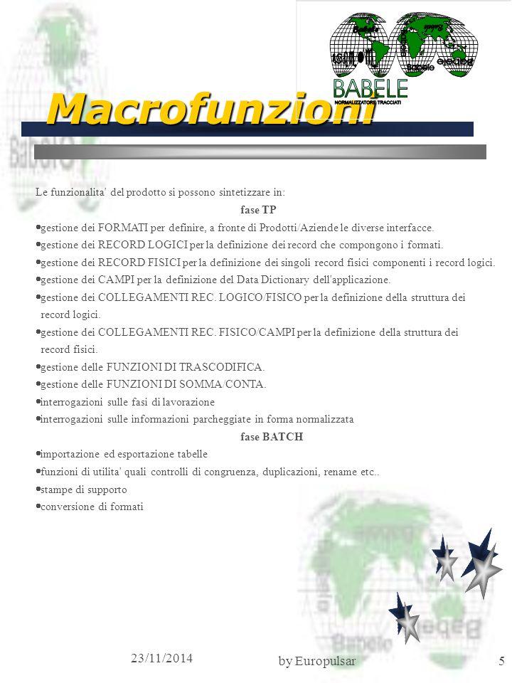 23/11/2014 by Europulsar5 Macrofunzioni Le funzionalita del prodotto si possono sintetizzare in: fase TP  gestione dei FORMATI per definire, a fronte di Prodotti/Aziende le diverse interfacce.