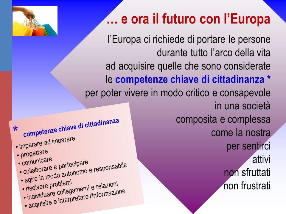 … e ora il futuro con l'Europa l'Europa ci richiede di portare le persone durante tutto l'arco della vita ad acquisire quelle che sono considerate le