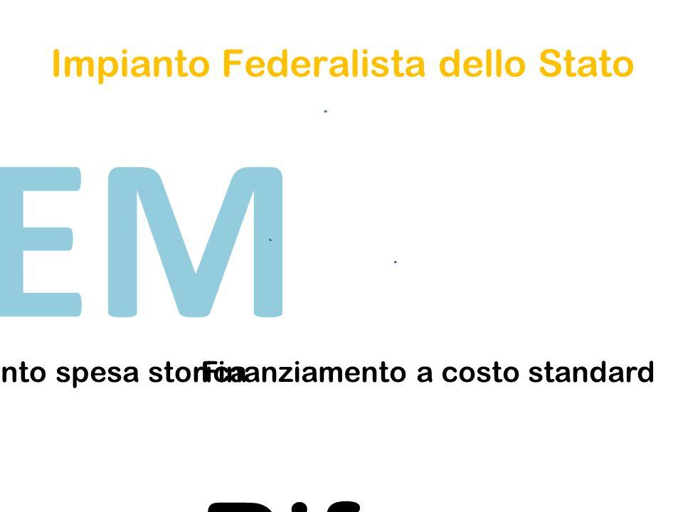 STEM Impianto Federalista dello Stato Rifor ma dello STAT O Superamento spesa storicaFinanziamento a costo standard