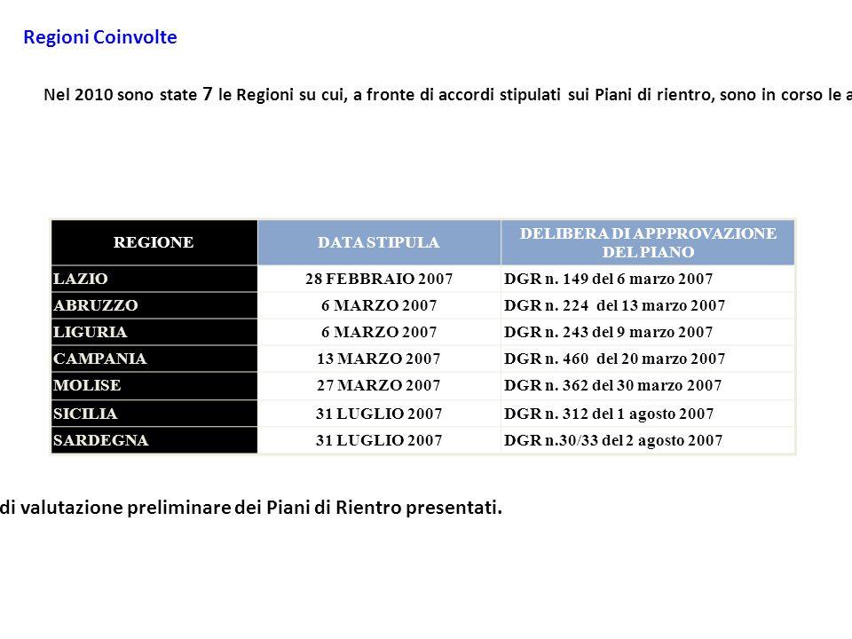 Nel 2010 sono state 7 le Regioni su cui, a fronte di accordi stipulati sui Piani di rientro, sono in corso le attività di affiancamento del Ministero
