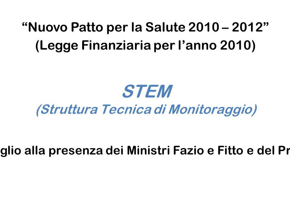 """STEM (Struttura Tecnica di Monitoraggio) """"Nuovo Patto per la Salute 2010 – 2012"""" (Legge Finanziaria per l'anno 2010) Insediamento il 9 febbraio 2011 a"""