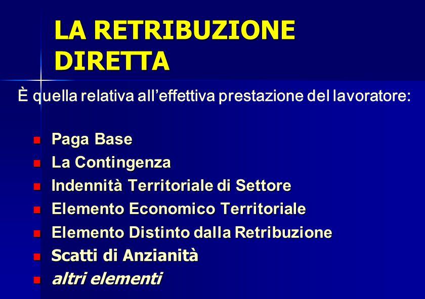 LA STRUTTURA DELLA RETRIBUZIONE RRRRetribuzione Diretta RRRRetribuzione Indiretta RRRRetribuzione Differita RRRRetribuzione Lorda RR