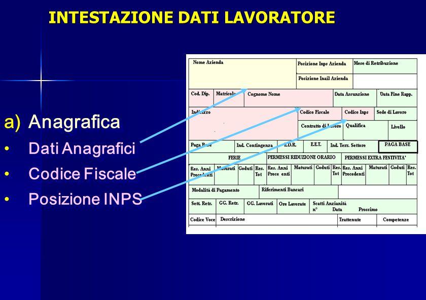  Anagrafica Ditta  Posizione INPS  Posizione INAIL INTESTAZIONE DATI DITTA
