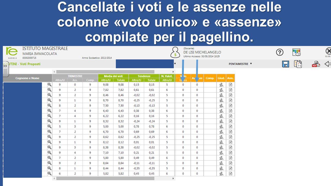 Se avete regolarmente compilato il registro in tutte le sue parti, cliccate sull'icona indicata dalla freccia per copiare automaticamente la media nella colonna «voto unico» e le assenze nella colonna «assenze».