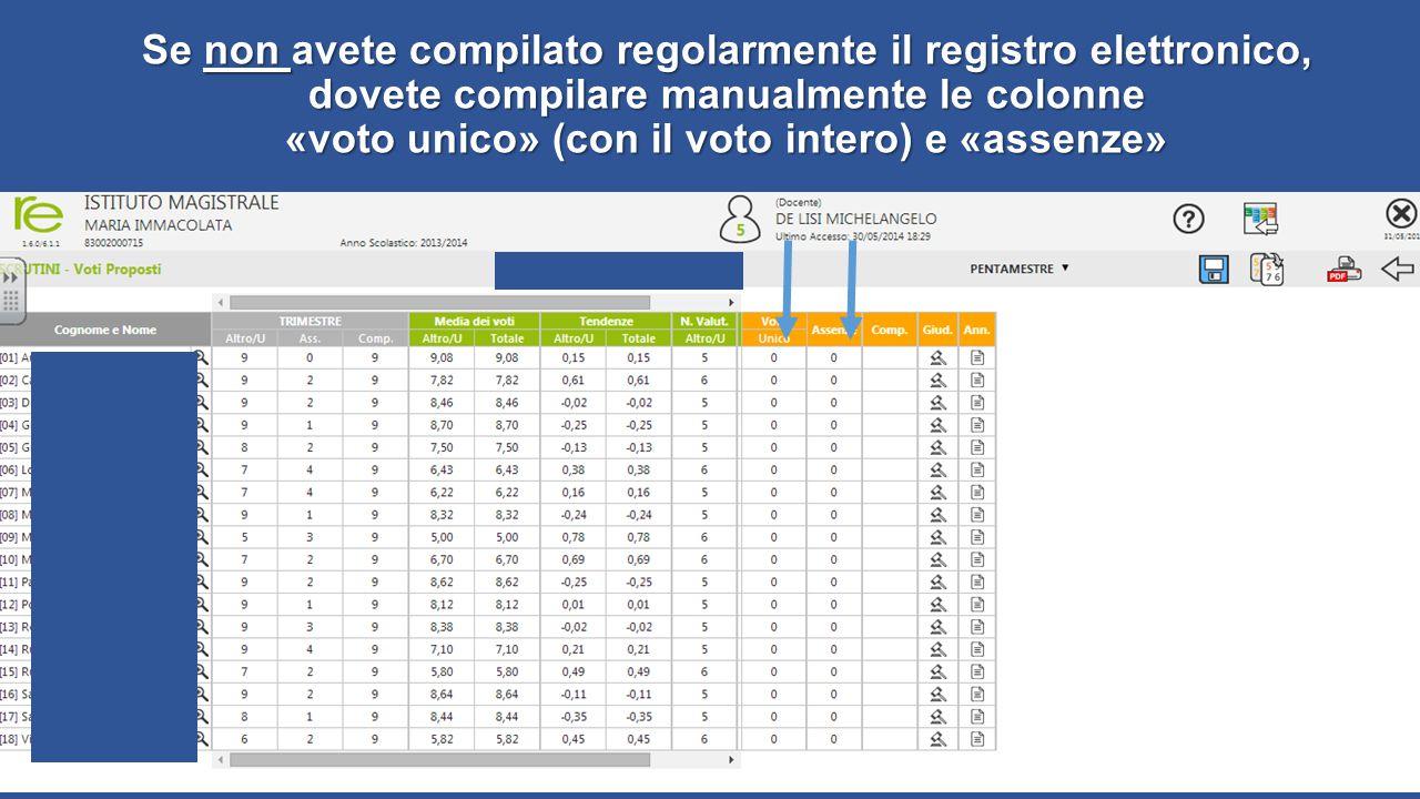 Se non avete compilato regolarmente il registro elettronico, dovete compilare manualmente le colonne «voto unico» (con il voto intero) e «assenze»