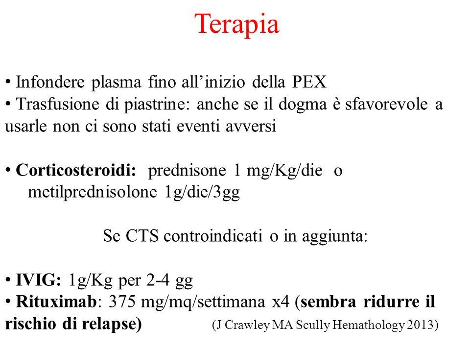 Terapia Infondere plasma fino all'inizio della PEX Trasfusione di piastrine: anche se il dogma è sfavorevole a usarle non ci sono stati eventi avversi