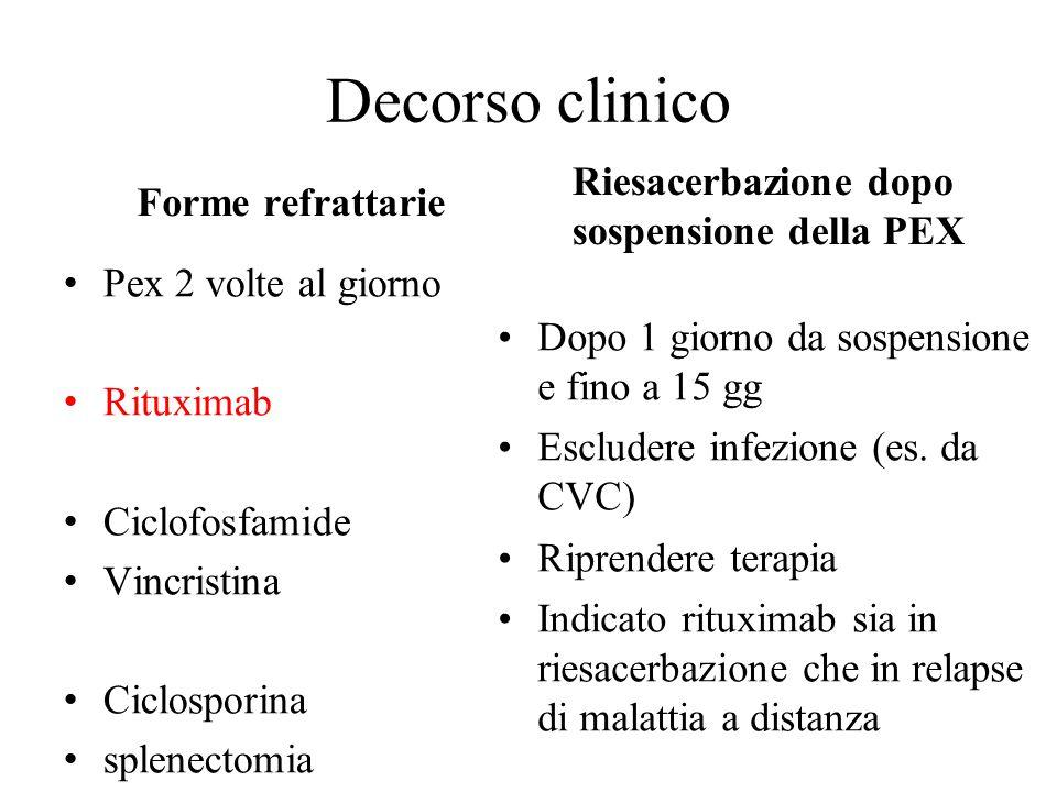 Decorso clinico Forme refrattarie Pex 2 volte al giorno Rituximab Ciclofosfamide Vincristina Ciclosporina splenectomia Riesacerbazione dopo sospension