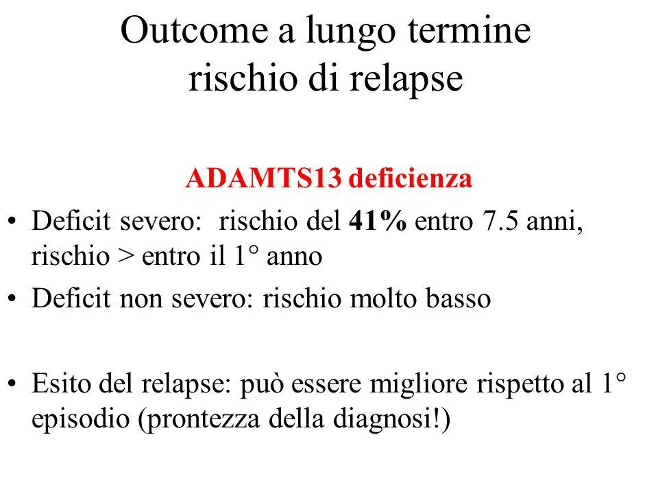 Outcome a lungo termine rischio di relapse ADAMTS13 deficienza Deficit severo: rischio del 41% entro 7.5 anni, rischio > entro il 1° anno Deficit non
