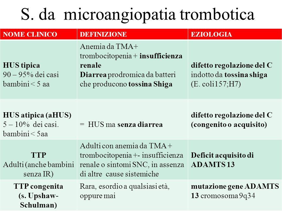 S. da microangiopatia trombotica NOME CLINICODEFINIZIONEEZIOLOGIA HUS tipica 90 – 95% dei casi bambini < 5 aa Anemia da TMA+ trombocitopenia + insuffi
