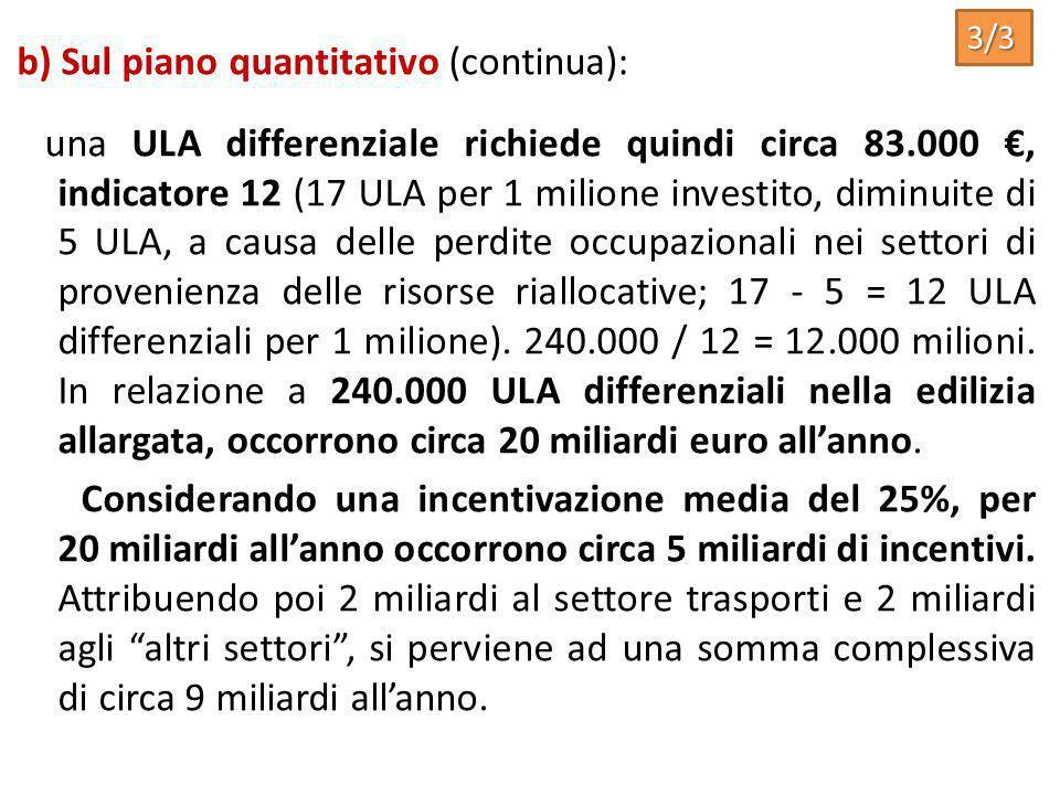 b) Sul piano quantitativo (continua): una ULA differenziale richiede quindi circa 83.000 €, indicatore 12 (17 ULA per 1 milione investito, diminuite d