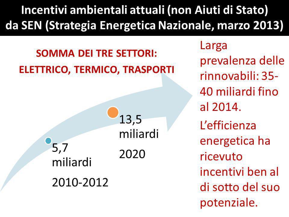 Incentivi ambientali attuali (non Aiuti di Stato) da SEN (Strategia Energetica Nazionale, marzo 2013) Larga prevalenza delle rinnovabili: 35- 40 milia