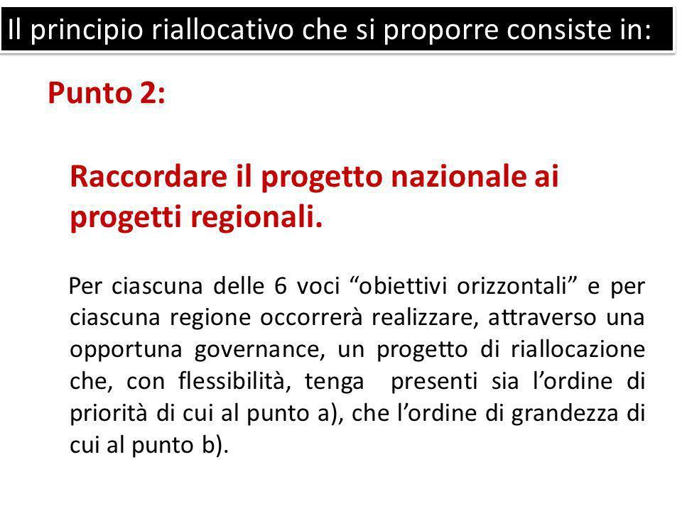 """Raccordare il progetto nazionale ai progetti regionali. Per ciascuna delle 6 voci """"obiettivi orizzontali"""" e per ciascuna regione occorrerà realizzare,"""