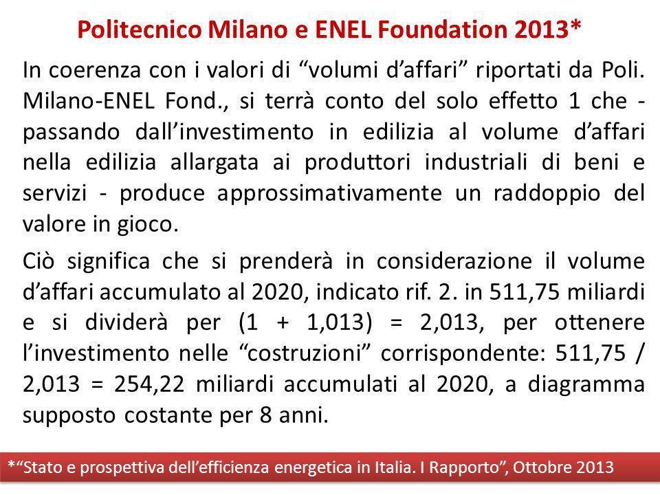 """Politecnico Milano e ENEL Foundation 2013* In coerenza con i valori di """"volumi d'affari"""" riportati da Poli. Milano-ENEL Fond., si terrà conto del solo"""