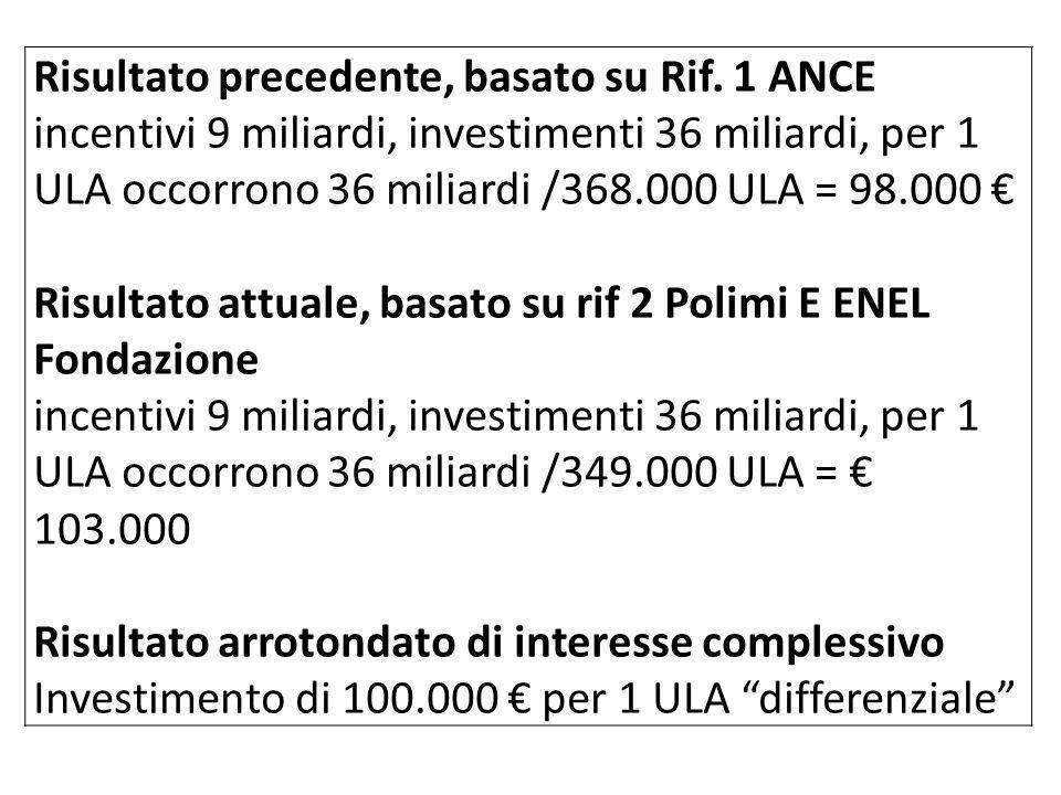Risultato precedente, basato su Rif. 1 ANCE incentivi 9 miliardi, investimenti 36 miliardi, per 1 ULA occorrono 36 miliardi /368.000 ULA = 98.000 € Ri