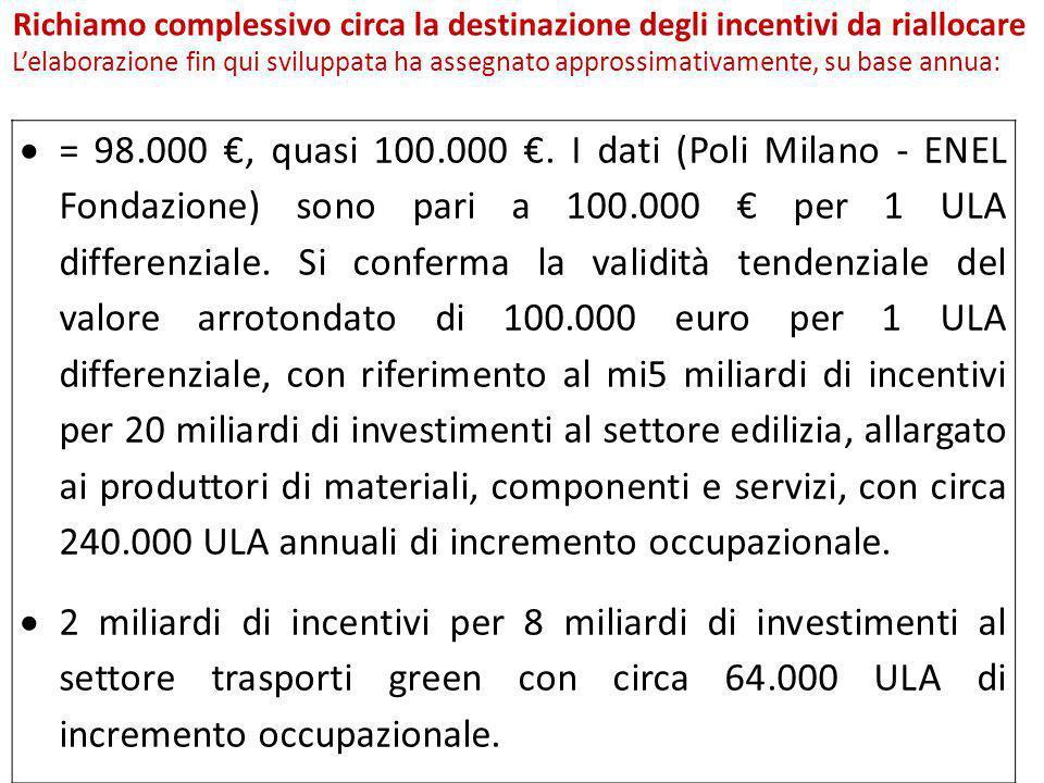  = 98.000 €, quasi 100.000 €. I dati (Poli Milano - ENEL Fondazione) sono pari a 100.000 € per 1 ULA differenziale. Si conferma la validità tendenzia