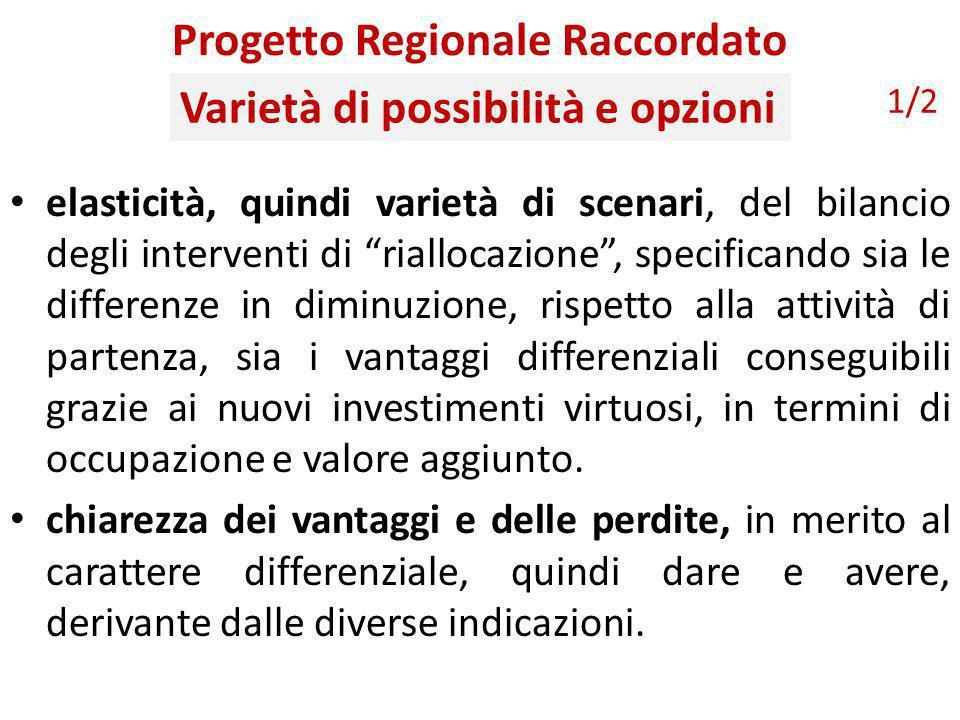 """Progetto Regionale Raccordato elasticità, quindi varietà di scenari, del bilancio degli interventi di """"riallocazione"""", specificando sia le differenze"""