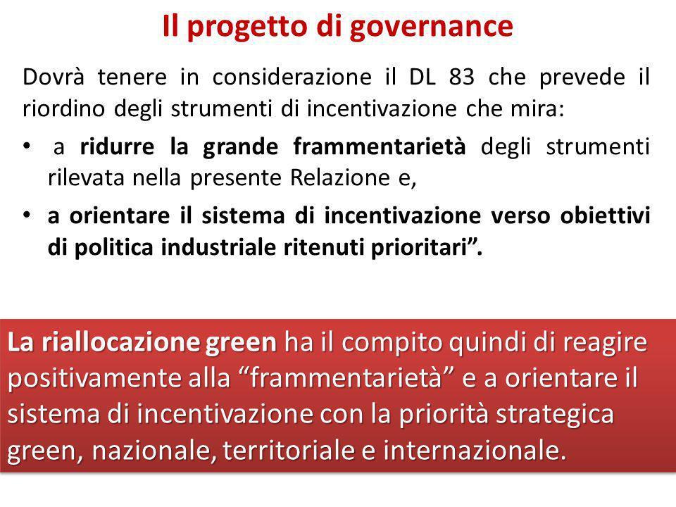 Il progetto di governance Dovrà tenere in considerazione il DL 83 che prevede il riordino degli strumenti di incentivazione che mira: a ridurre la gra