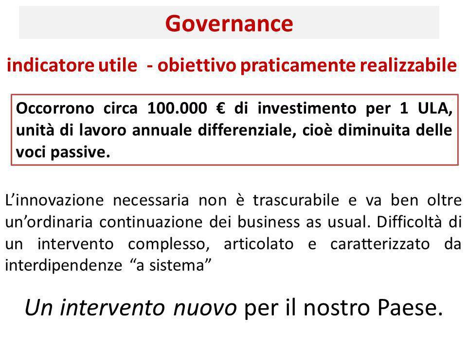 Governance L'innovazione necessaria non è trascurabile e va ben oltre un'ordinaria continuazione dei business as usual. Difficoltà di un intervento co
