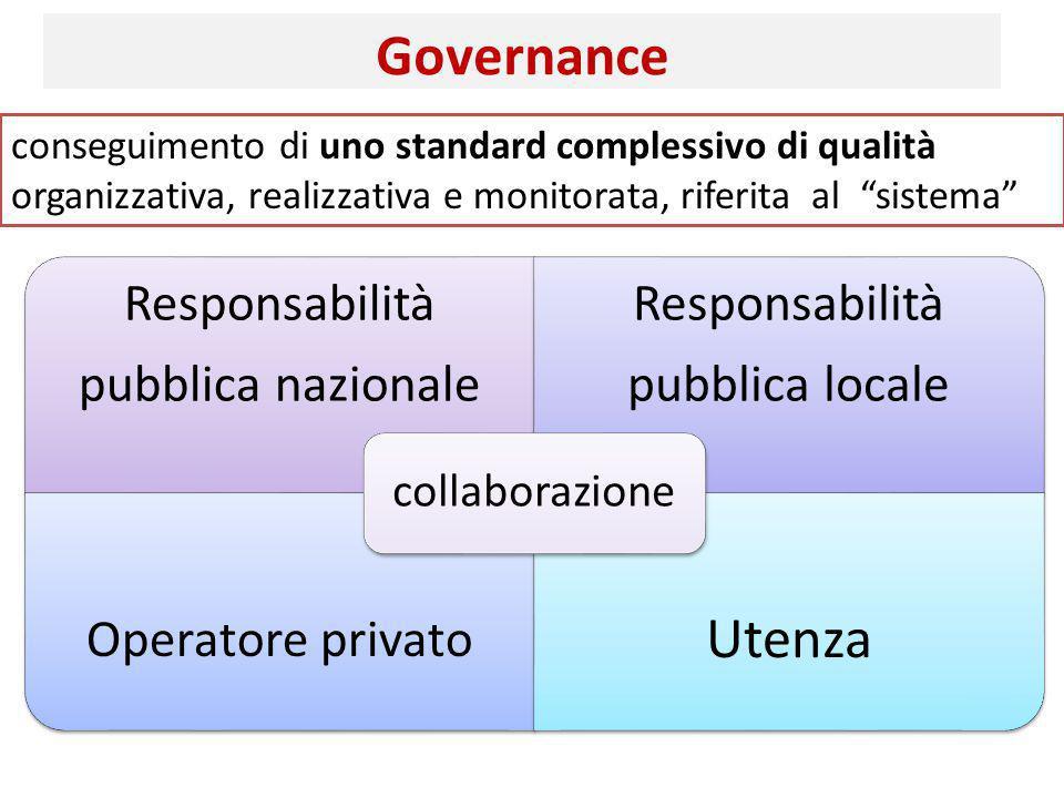 """conseguimento di uno standard complessivo di qualità organizzativa, realizzativa e monitorata, riferita al """"sistema"""" Governance"""