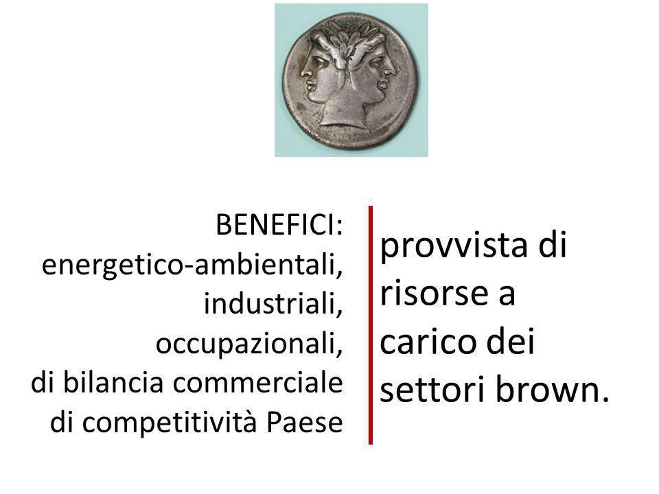 UNEP (2009)