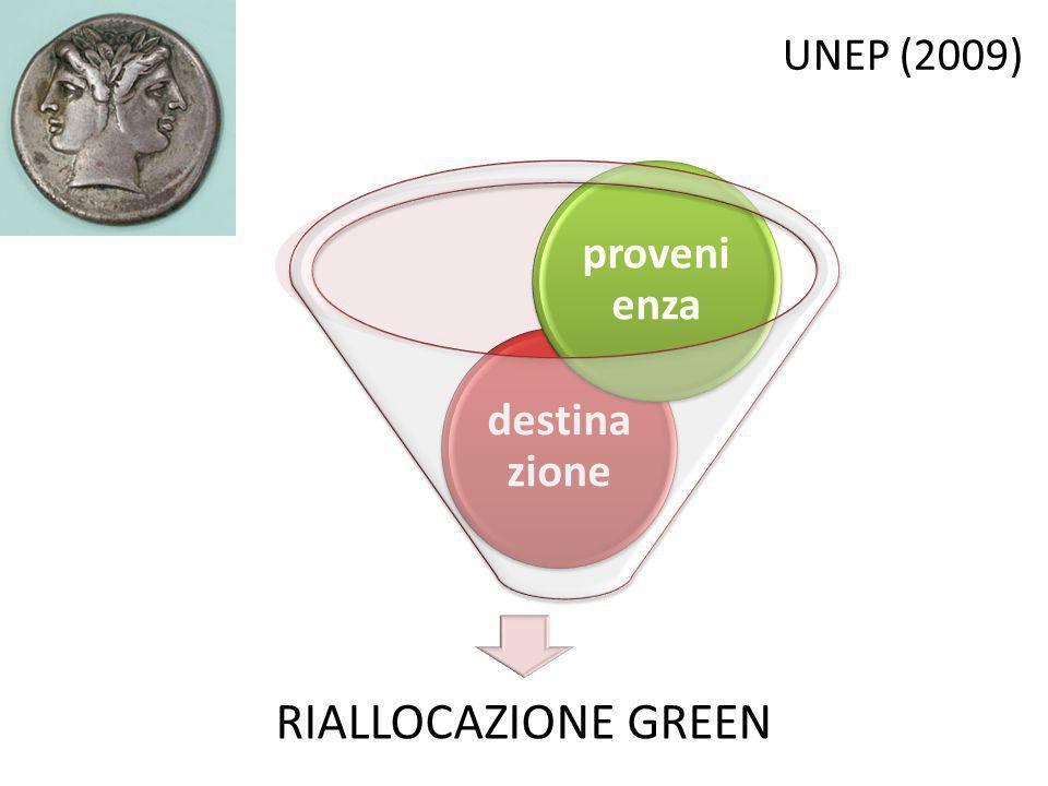 Investimenti Green e incrementi occupazionali Trasporti *Politecnico Milano e ENEL Foundation 2013 Stato e prospettiva dell'efficienza energetica in Italia.