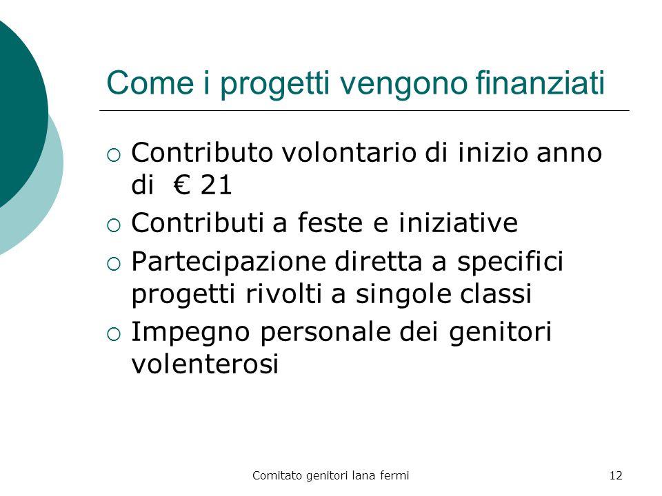 Comitato genitori lana fermi12 Come i progetti vengono finanziati  Contributo volontario di inizio anno di € 21  Contributi a feste e iniziative  P