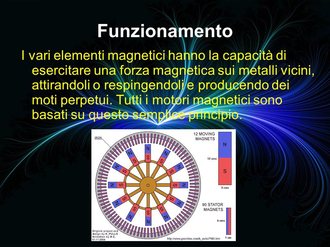 Funzionamento I vari elementi magnetici hanno la capacità di esercitare una forza magnetica sui metalli vicini, attirandoli o respingendoli e producendo dei moti perpetui.