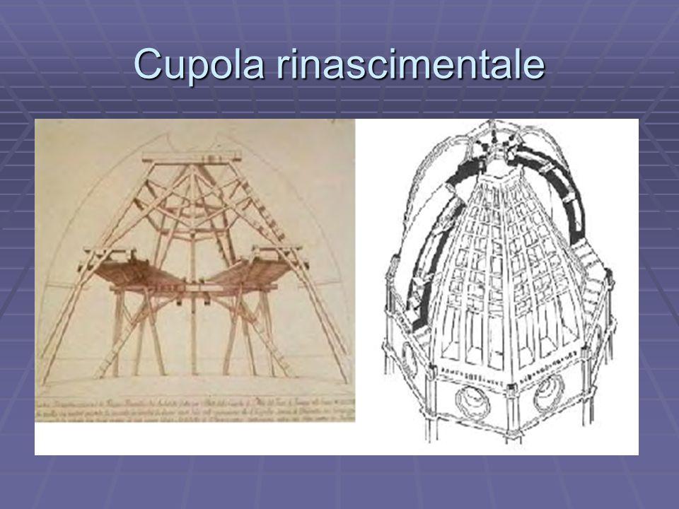Cupola rinascimentale
