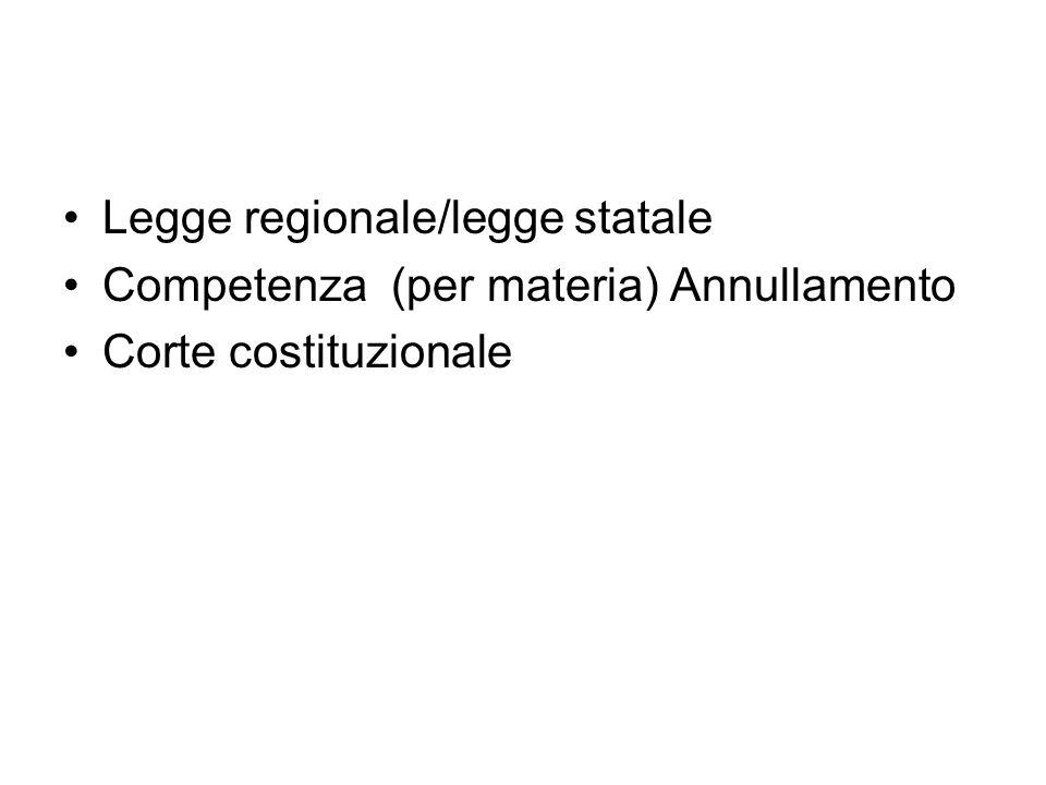 Legge regionale/legge statale Competenza (per materia) Annullamento Corte costituzionale