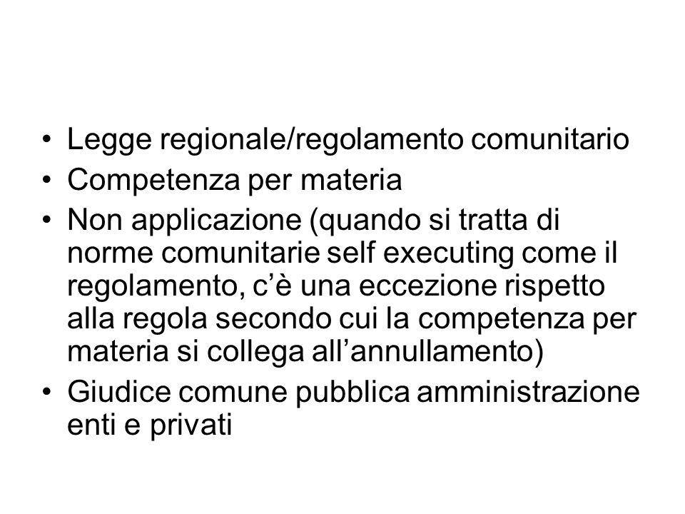 Legge regionale/regolamento comunitario Competenza per materia Non applicazione (quando si tratta di norme comunitarie self executing come il regolame