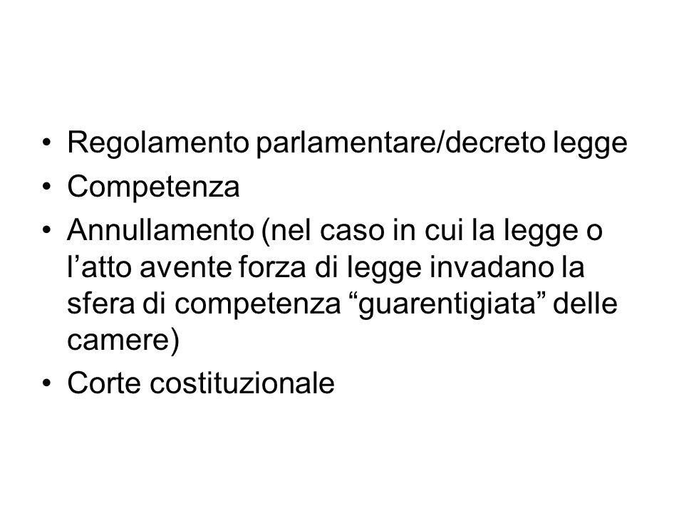 Regolamento parlamentare/decreto legge Competenza Annullamento (nel caso in cui la legge o l'atto avente forza di legge invadano la sfera di competenz
