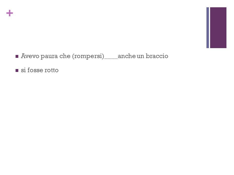 + C.Esempio Se fossi stato a Firenze, (vedere) il Davide.