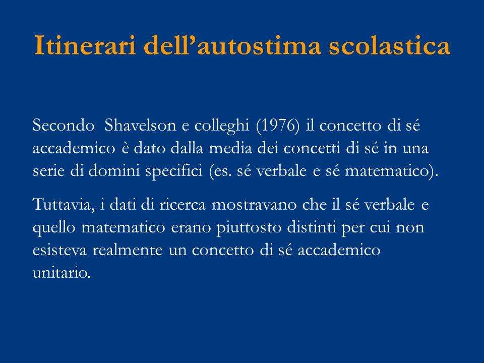 Itinerari dell'autostima scolastica Secondo Shavelson e colleghi (1976) il concetto di sé accademico è dato dalla media dei concetti di sé in una serie di domini specifici (es.