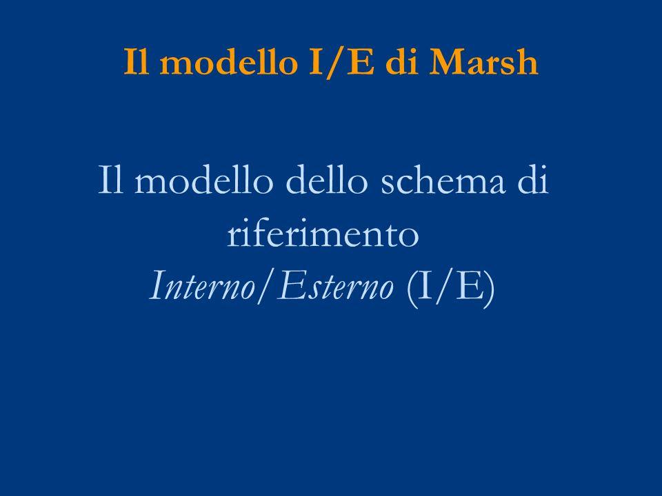 Il modello dello schema di riferimento Interno/Esterno (I/E) Il modello I/E di Marsh