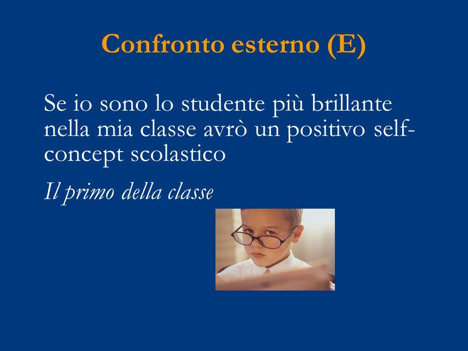 Se io sono lo studente più brillante nella mia classe avrò un positivo self- concept scolastico Il primo della classe Confronto esterno (E)