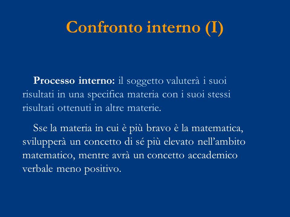 Confronto interno (I) Processo interno: il soggetto valuterà i suoi risultati in una specifica materia con i suoi stessi risultati ottenuti in altre materie.