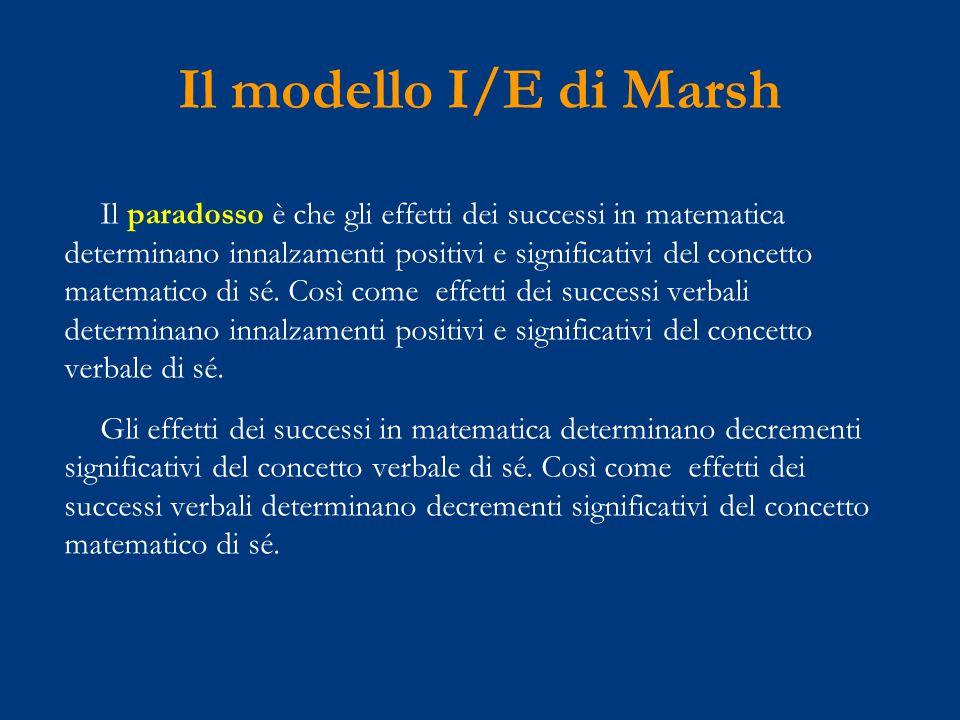 Il modello I/E di Marsh Il paradosso è che gli effetti dei successi in matematica determinano innalzamenti positivi e significativi del concetto matematico di sé.