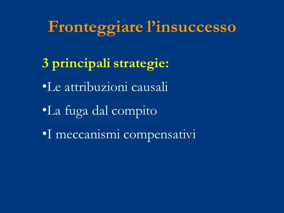 Fronteggiare l'insuccesso 3 principali strategie: Le attribuzioni causali La fuga dal compito I meccanismi compensativi