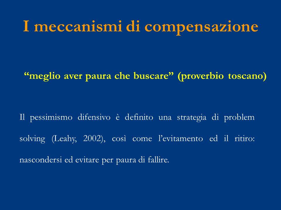 I meccanismi di compensazione Il pessimismo difensivo è definito una strategia di problem solving (Leahy, 2002), così come l'evitamento ed il ritiro: nascondersi ed evitare per paura di fallire.