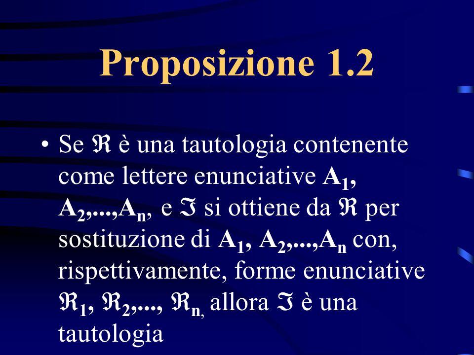 Proposizione 1.1 Se  e (  ) sono tautologie, allora anche  è una tautologia.