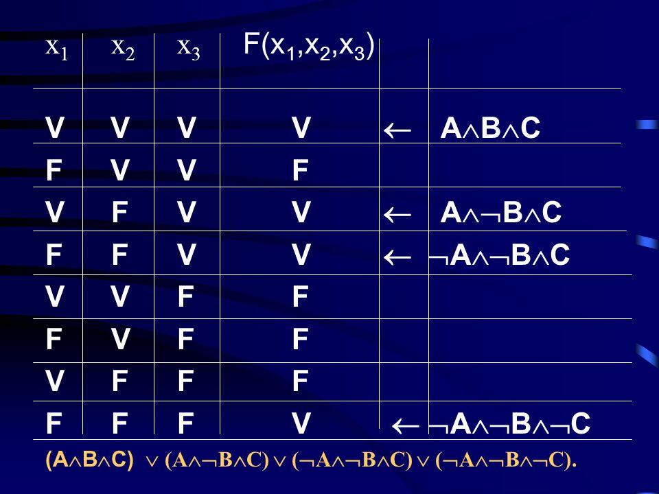 Proposizione 1.4 Ogni funzione di verità è generata da una forma enunciativa in cui occorrono i connettivi , , .