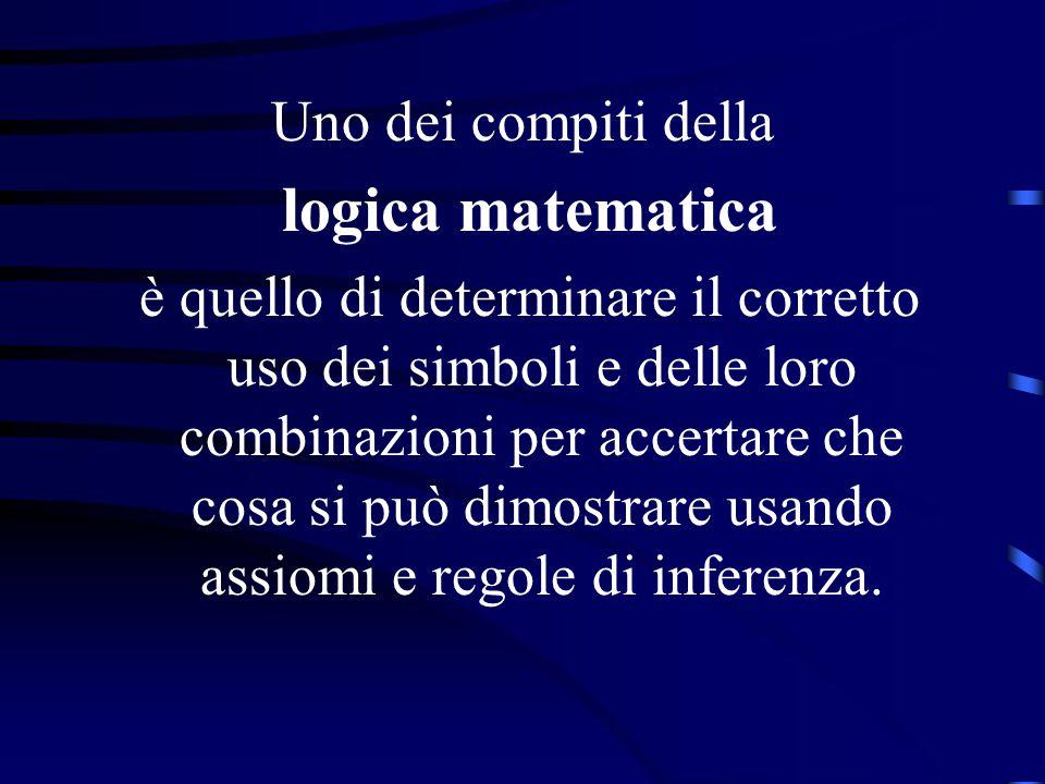 Uno dei compiti della logica matematica è quello di determinare il corretto uso dei simboli e delle loro combinazioni per accertare che cosa si può dimostrare usando assiomi e regole di inferenza.