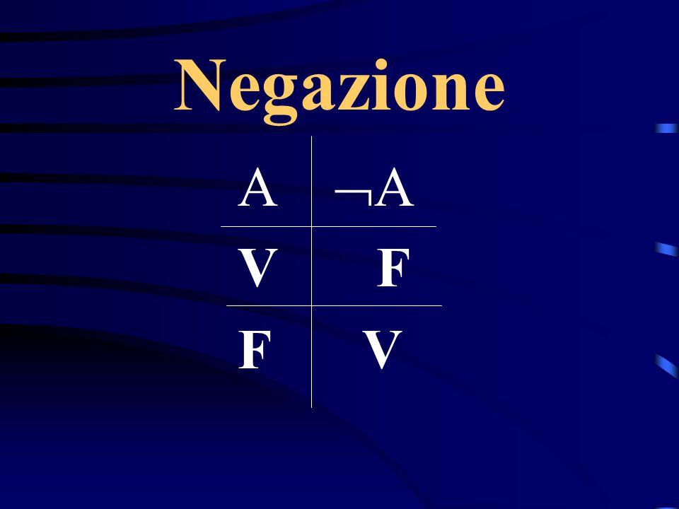 Negazione A  A V F F V