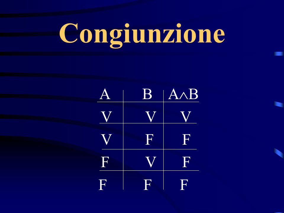 Proposizione 1.2 Se  è una tautologia contenente come lettere enunciative A 1, A 2,...,A n, e  si ottiene da  per sostituzione di A 1, A 2,...,A n con, rispettivamente, forme enunciative  1,  2,...,  n, allora  è una tautologia