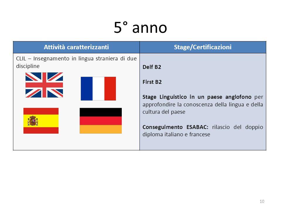 5° anno Attività caratterizzantiStage/Certificazioni CLIL – Insegnamento in lingua straniera di due discipline Delf B2 First B2 Stage Linguistico in u