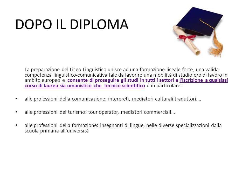 DOPO IL DIPLOMA La preparazione del Liceo Linguistico unisce ad una formazione liceale forte, una valida competenza linguistico-comunicativa tale da f