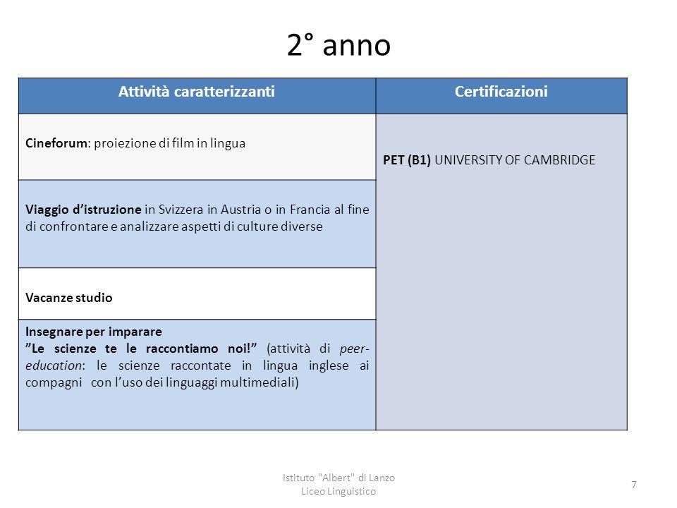 2° anno Attività caratterizzantiCertificazioni Cineforum: proiezione di film in lingua PET (B1) UNIVERSITY OF CAMBRIDGE Viaggio d'istruzione in Svizze