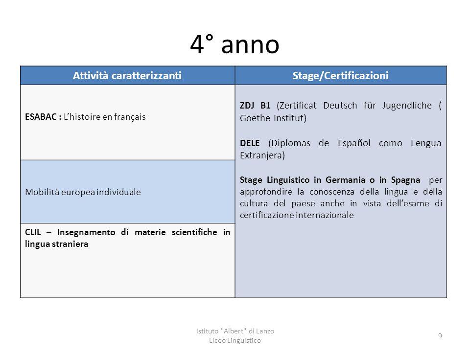4° anno Attività caratterizzantiStage/Certificazioni ESABAC : L'histoire en français ZDJ B1 ( Zertificat Deutsch für Jugendliche ( Goethe Institut) DE