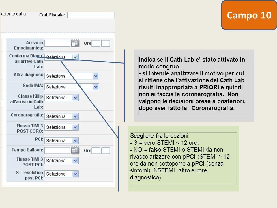 Indica se il Cath Lab e stato attivato in modo congruo.