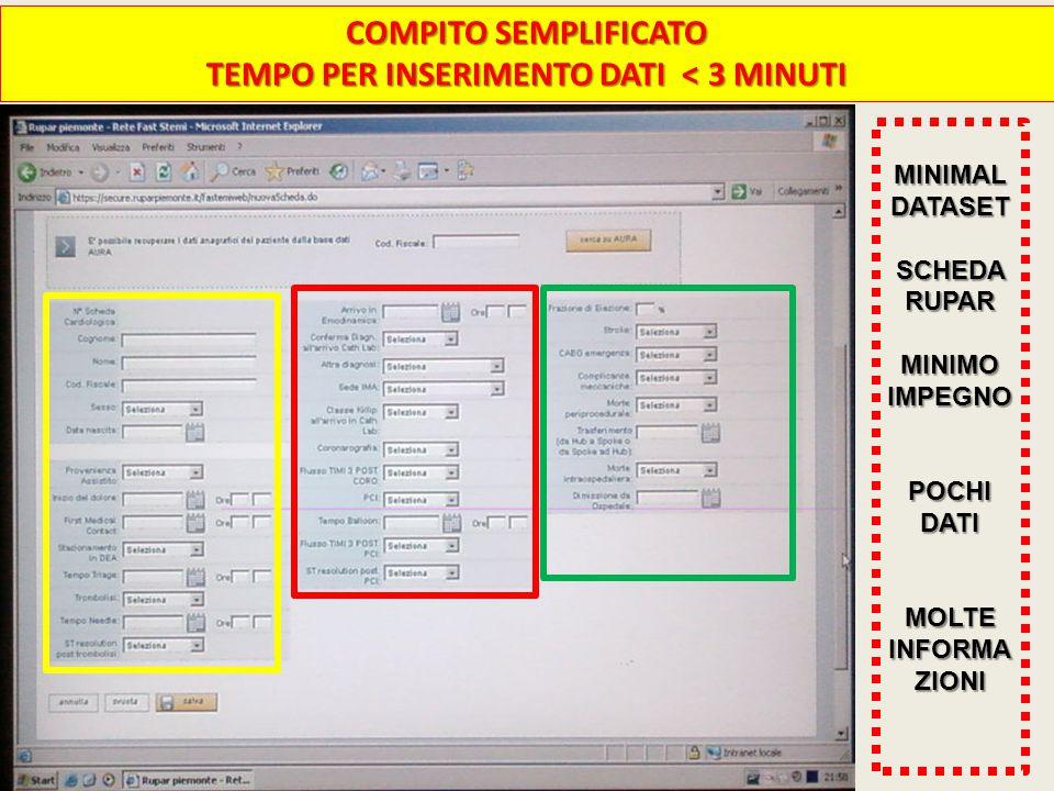 La scheda RUPAR V2 N° scheda intervento 118 NUOVO CAMPO